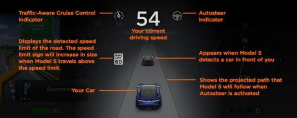 Прошивка Tesla 7.0 beta