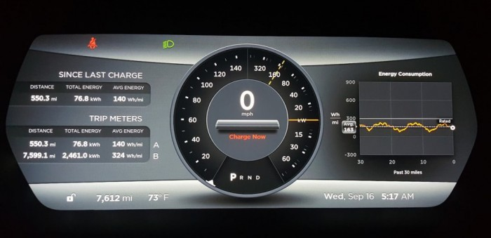 Новый рекорд Tesla Model S