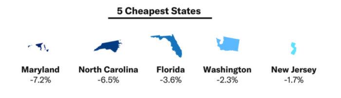Штаты с самой низкой ценой на б/у Tesla